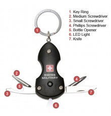 SWISS MILITARY MULTI FUNCTIONAL KEY CHAIN TOOL MT-1